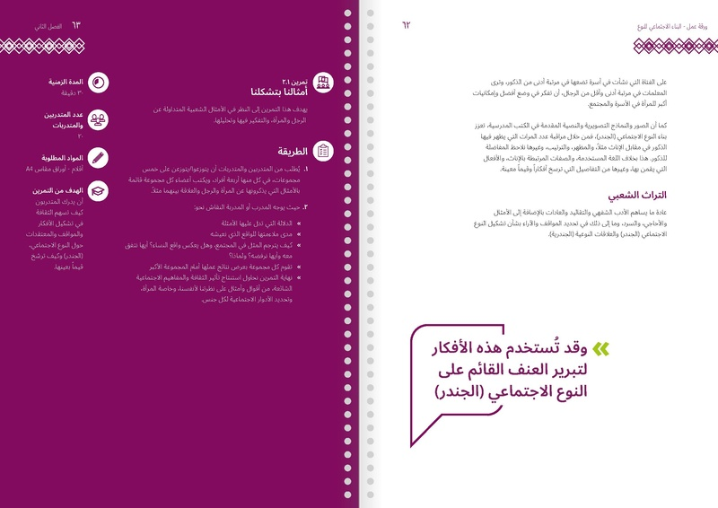 575aedac1 الدليل التدريبي للمدربين والمدربات عىل التعريف والتوعية بمفاهيم وقضا